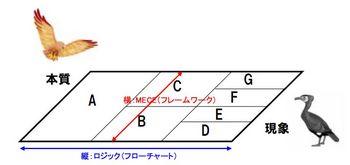 鵜と鷹の図.jpg